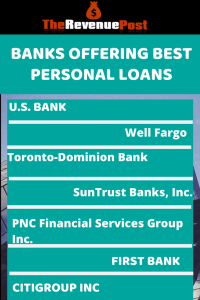 Banks offering best personal loans